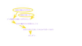 A5CC7F12-D9CD-4BBD-BF0E-40ACDB05E5C9.png