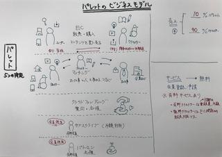 E0388CAE-DB61-497E-9020-B6BCB27B05A2.jpeg